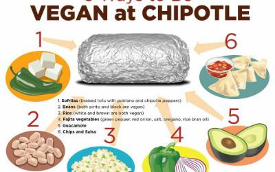 Comiendo Vegano Cuando No Estas en Casa
